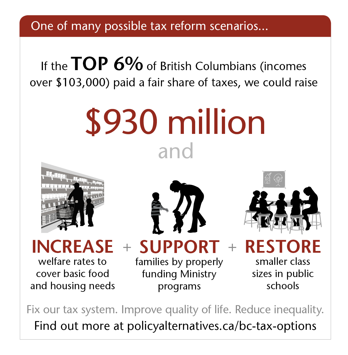 One of many possible tax reform scenarios