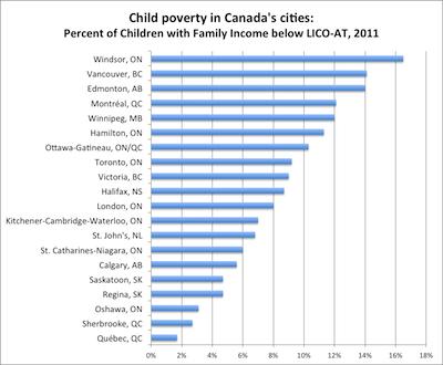 Urban-child-poverty-2011-resized