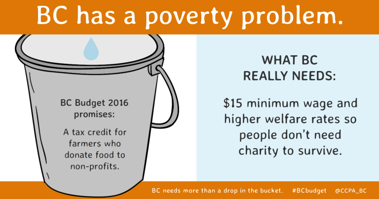 BC-poverty-problem-CCPA-BC