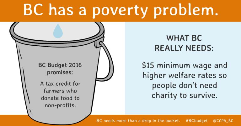 BC-poverty-problem-CCPA-BC